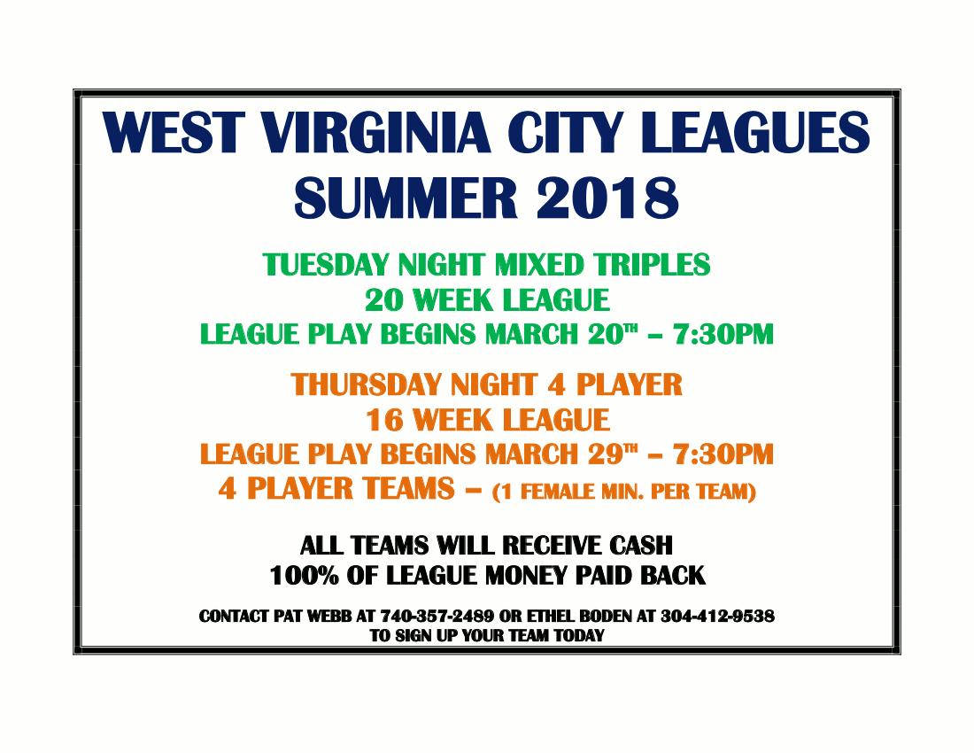 West Virginia City League – CITY AMUSEMENT LEAGUE SYSTEM